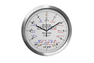 Musical Circle of 4ths/5ths Color Modern Clock
