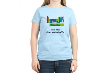 I wear this shirt periodically Women's Light T-Shi